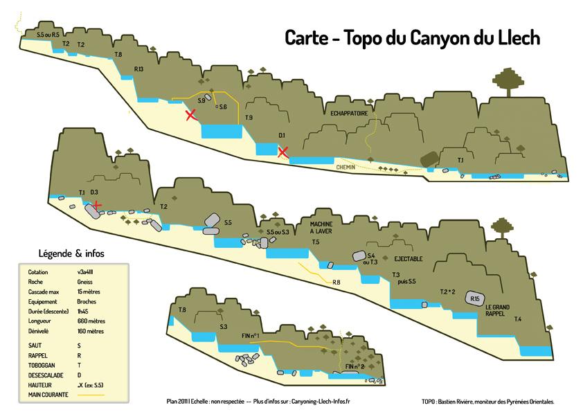 Topo du canyon du Llech